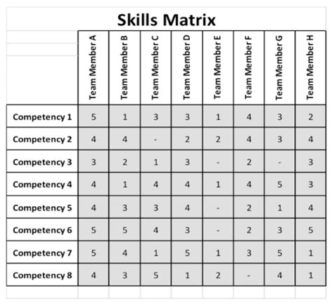 skills matrix template matrix template excel calendar template 2016