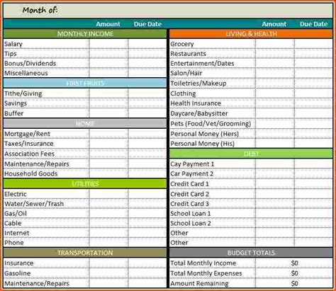 Sle Personal Budget Spreadsheet by Pdf Budget Template 28 Images Household Budget
