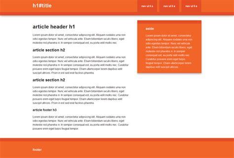Css Template Vorlage Webdesign 5 Einfache Html5 Starter Templates Als Vorlage Zu Verwenden 187 Webdesign Oberwart