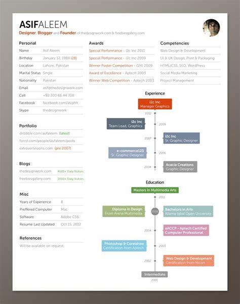 innovative resume formats 16 templates et mod 232 les gratuits pour r 233 aliser votre cv