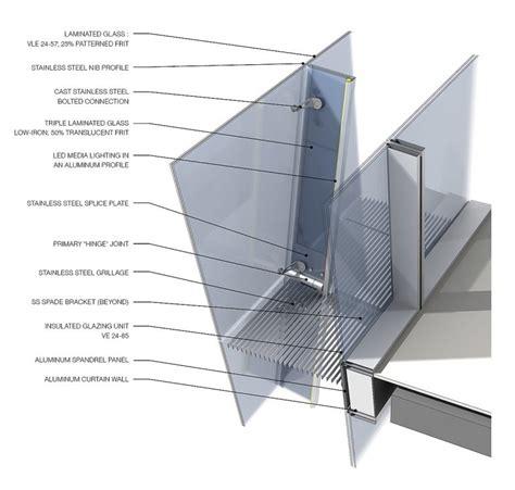 curtain wall systems pdf glass curtain wall details pdf curtain menzilperde net