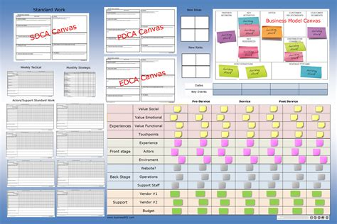 Lean Visual Management Boards Pictures To Pin On Pinterest Pinsdaddy Visual Management Board Template