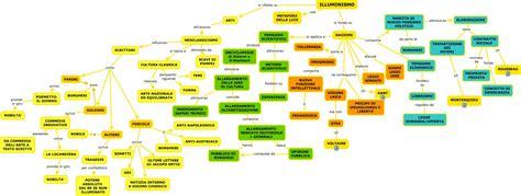 illuminismo letteratura italiana mappa illuminismo html