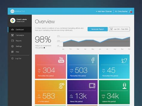primefaces ui layout container 11 best project dashboard images on pinterest project