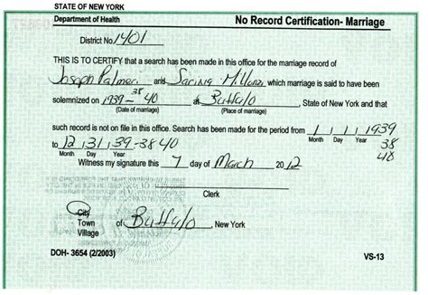 Is A Marriage Certificate Record March 2012 Genealogy And Jure Sanguinis