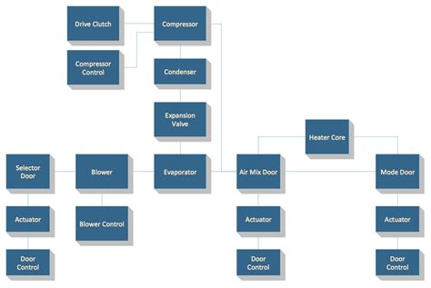 software block diagram exles block diagrams solution conceptdraw