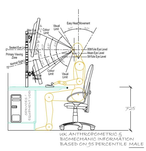 ergonomic design ergonomic office design intech solutions