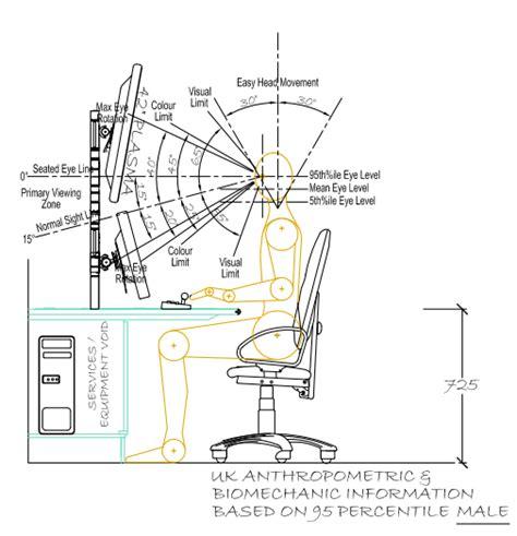 ergonomic design intech equipment autos post