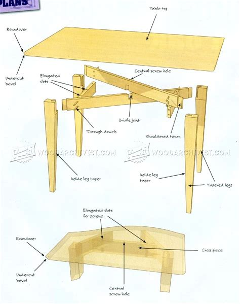kitchen table woodworking plans kitchen table woodworking plans unique green kitchen