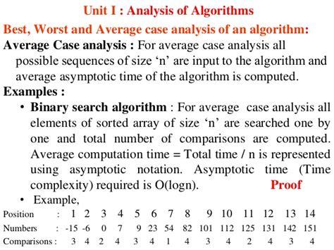 Binary Search Average Analysis Analysis Of Algorithms