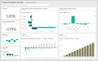 Procurement Spend Analysis Template by It Spend Analysis Sle For Power Bi Take A Tour