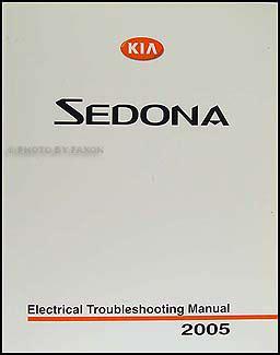 electric and cars manual 2002 kia sedona parental controls search