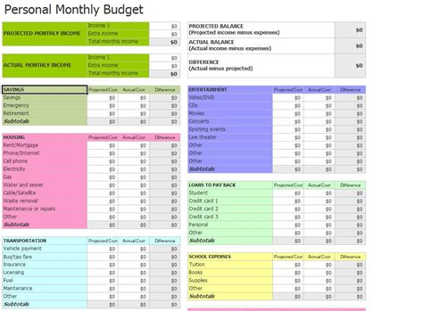 college budget template budget worksheet for college students worksheets