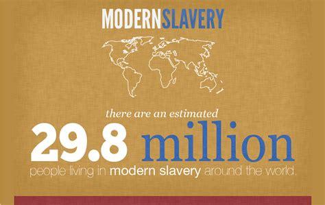 modern day slavery and modern day slavery statistics occupytheory