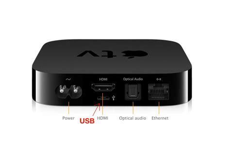 apple tv 3 usb gigaom how to restore or update your apple tv software
