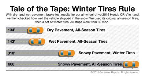 best all season tires subaru outback winter tires for 2015 outback page 28 subaru outback