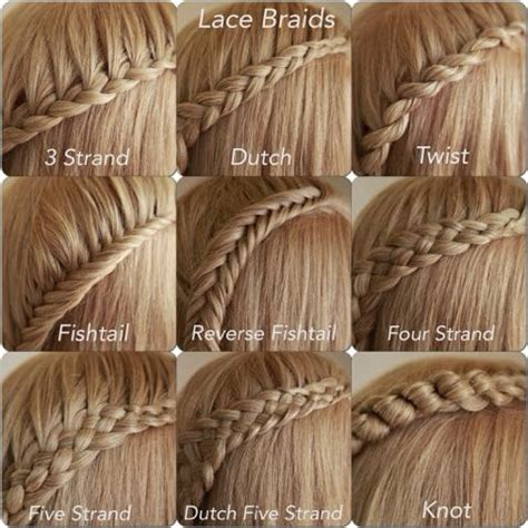 All Kinds Of Hair Style That Have Braides | the 25 best different braids ideas on pinterest five