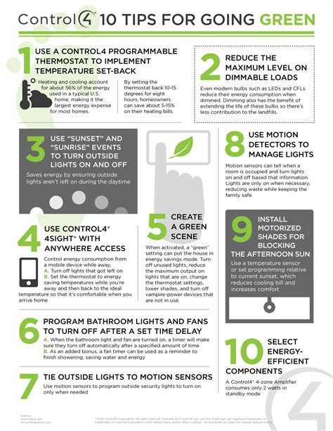 tips for energy management infographic home automation