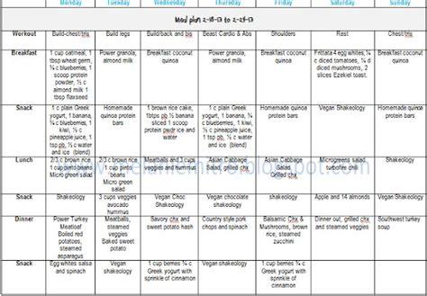 printable bodybuilding meal planner female bodybuilding meal plan motivation pinterest
