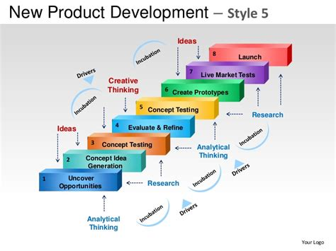 New Product Development Strategy Style 5 Powerpoint Presentation Temp New Product Presentation Template