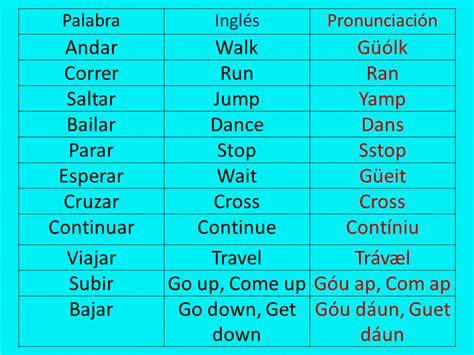 lista de palabras como se escribe super gu 237 a de ingles muy util entra y sali hablando