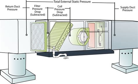pressure reading in a ducting duct dynasty four essential static pressure readings for