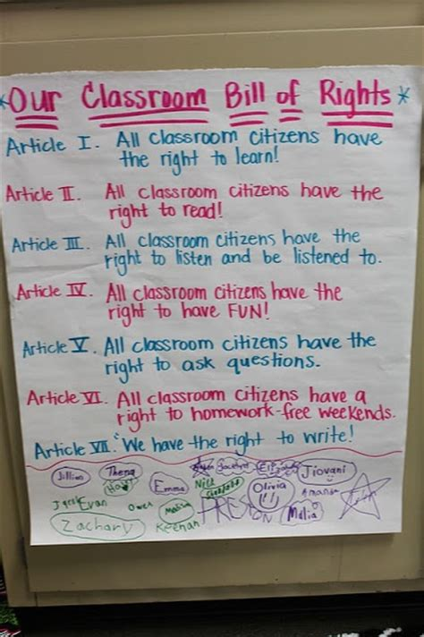 class constitution template this pin incorporates social studies and writing to write