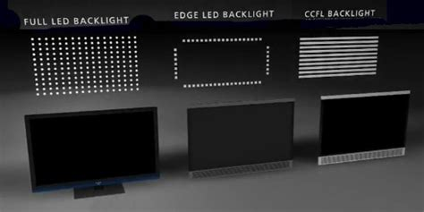 which is better edge lit or backlit led tv samsung un65ks9800 vs un65ks9500 review what s their