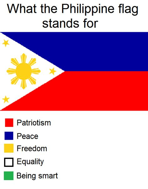 color representation the republic of the philippines flag color