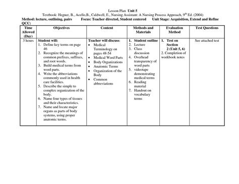 100 weekly lesson plan template 40 lesson plan