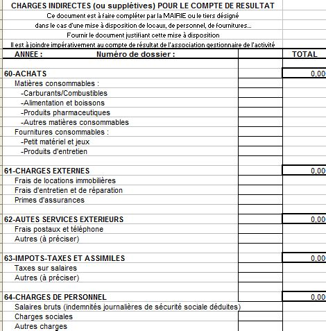 Modele Bilan Financier Association Gratuit