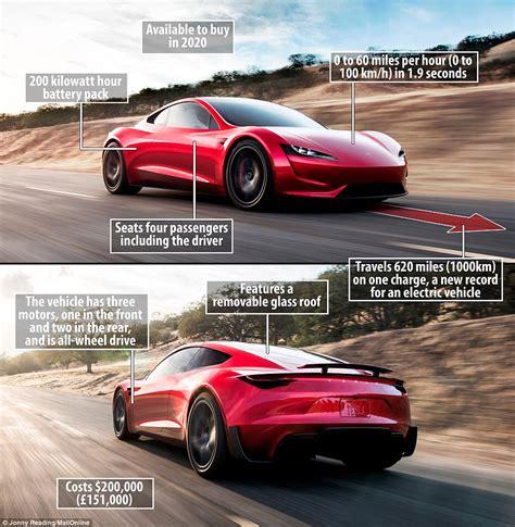 tesla supercar elon musk reveals superfast 200 000 tesla roadster