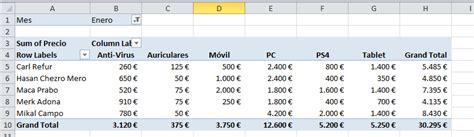 tablas dinmicas para hacer el estado de cambios en la tablas d 205 namicas excel mega tutorial