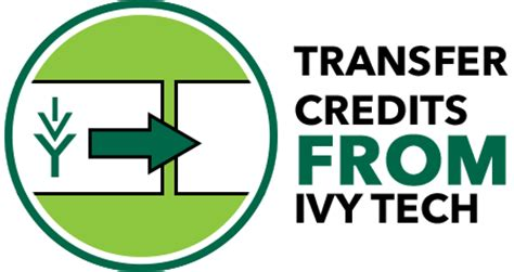 Transfer Credit Form Virginia Tech Transfer Your Credits Tech Community College Of Indiana