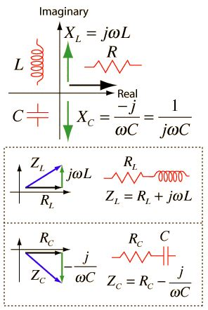 capacitor resistance equation a q s about parasitic capacitance in an inductor physics forums the fusion of science