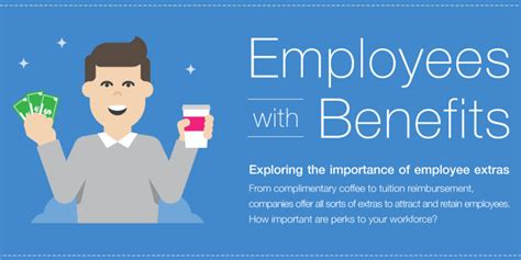 Benefits Hour by Infographic Archives Hr Bartender