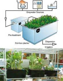 gray water systems for homes 14 grid projects to cut your energy and water usage