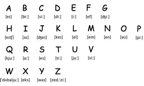 Spelling Belajar Huruf Dan Mengeja belajar mengenal huruf alfabet gratisan lagu belajar huruf vokal gambar alfabet lagu