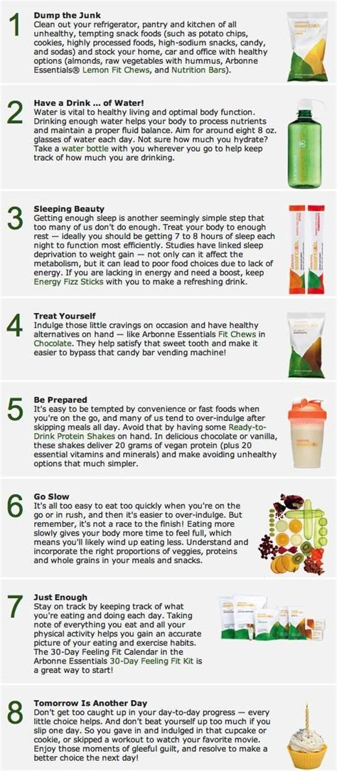 Arbonne Detox Meal Plan by 113 Best Images About Arbonne 30 Days On