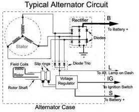what is an automotive alternator and how does it work