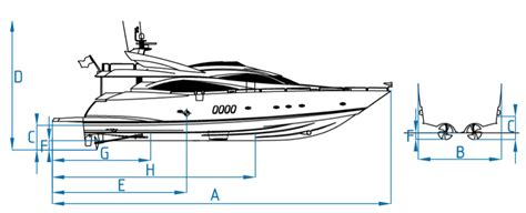jon boat trailer dimensions jet ski dimensions pictures to pin on pinterest pinsdaddy