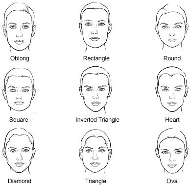 jaw line types moved permanently