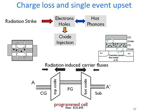 capacitor energy loss energy loss in capacitor charging 28 images energy loss in charging a capacitor storing