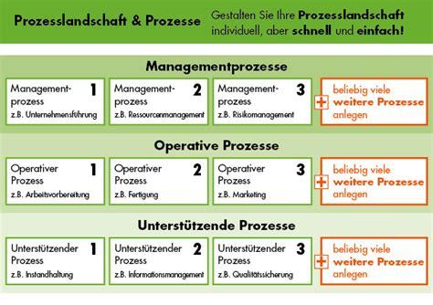 Word Vorlage Qm Handbuch Qmh Qualit 228 Tsmanagement Handbuch Qm Handbuch Iso 9001