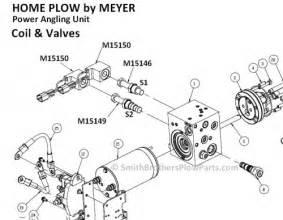 15146cartridge valve quot s1 quot quot s3 quot quot s4 quot quot s6 quot quot s7 quot quot s8 quot fits meyer e 72 v 71 home plow by meyer