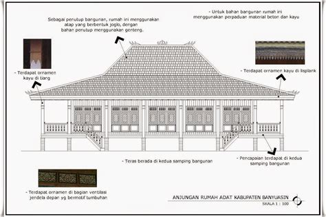membuat loan rumah cara membuat miniatur rumah adat sumatra rumah adat bali