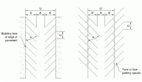 Parking Lots Sd W Parking Lot Layout Template