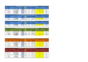 master schedule   nse malaysian financial planning council