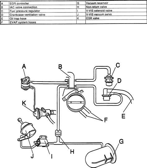 Volvo V70 Engine Diagram Downloaddescargar Com