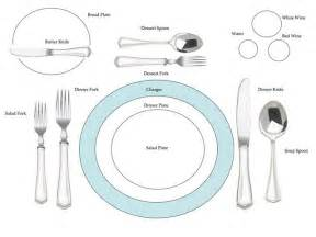 Formal Table Setting by Gallery For Gt Formal Place Setting Layout